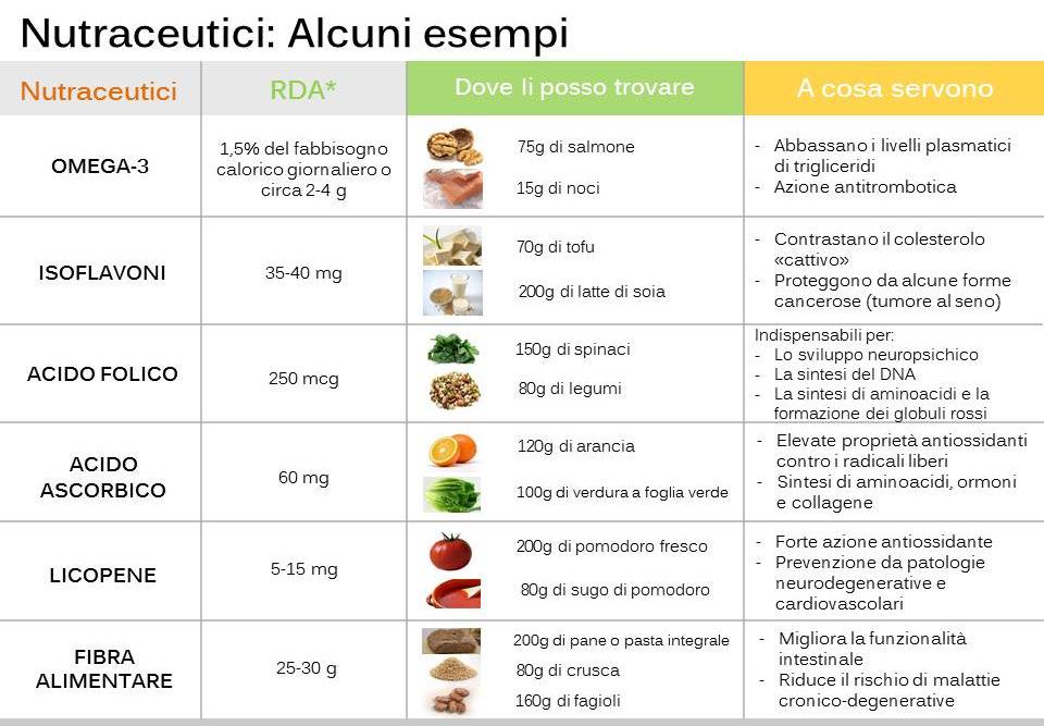 Estremamente Mangiare sano | Essenzialmente Naturale | Pagina 4 SR03